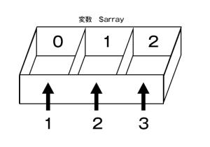 array_img
